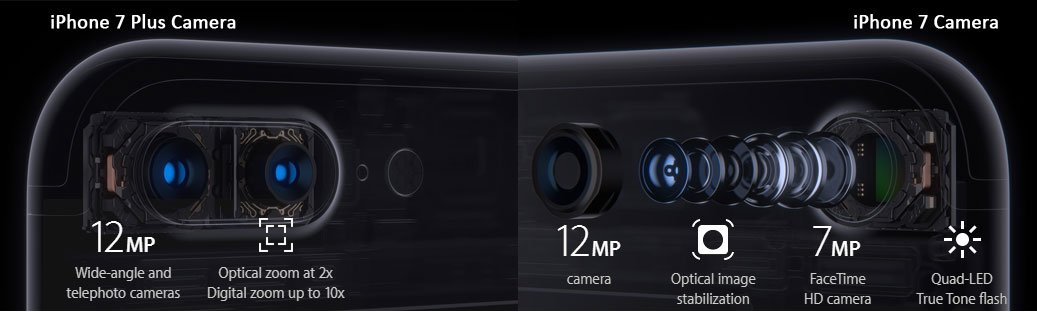 The New IPhone Features A 12MP Rear Camera With Four LED Flashlights 7 Plus An Extra Telephoto Along Its Which